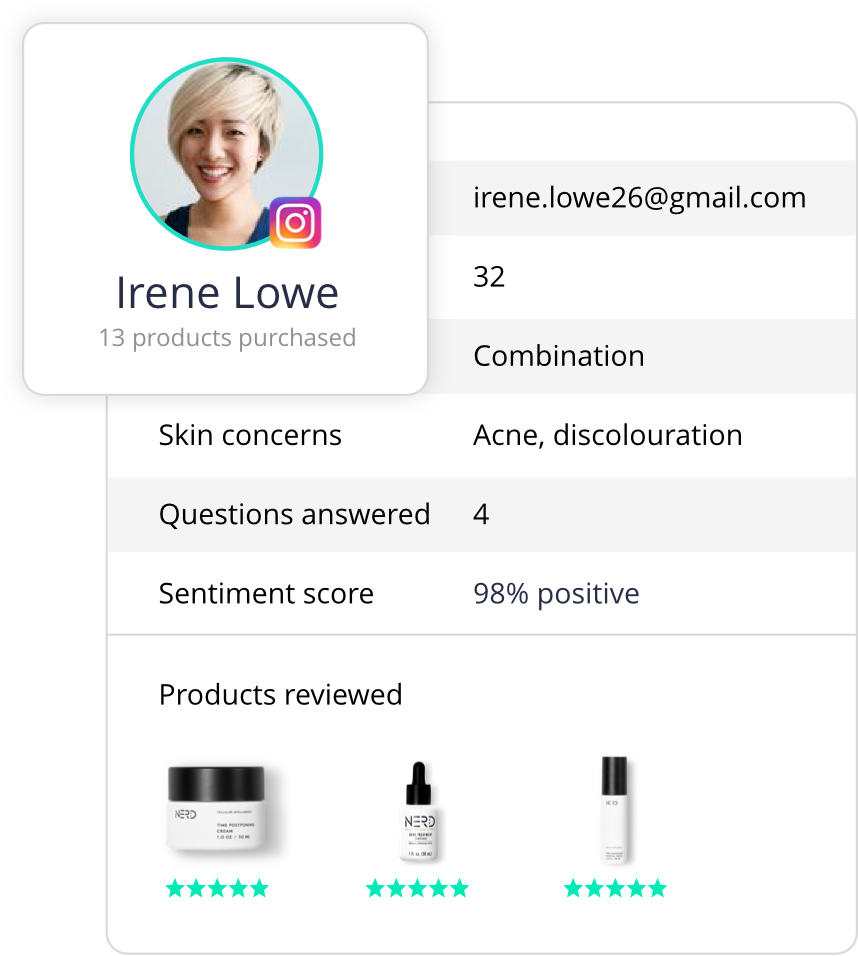 Okendo customer profile