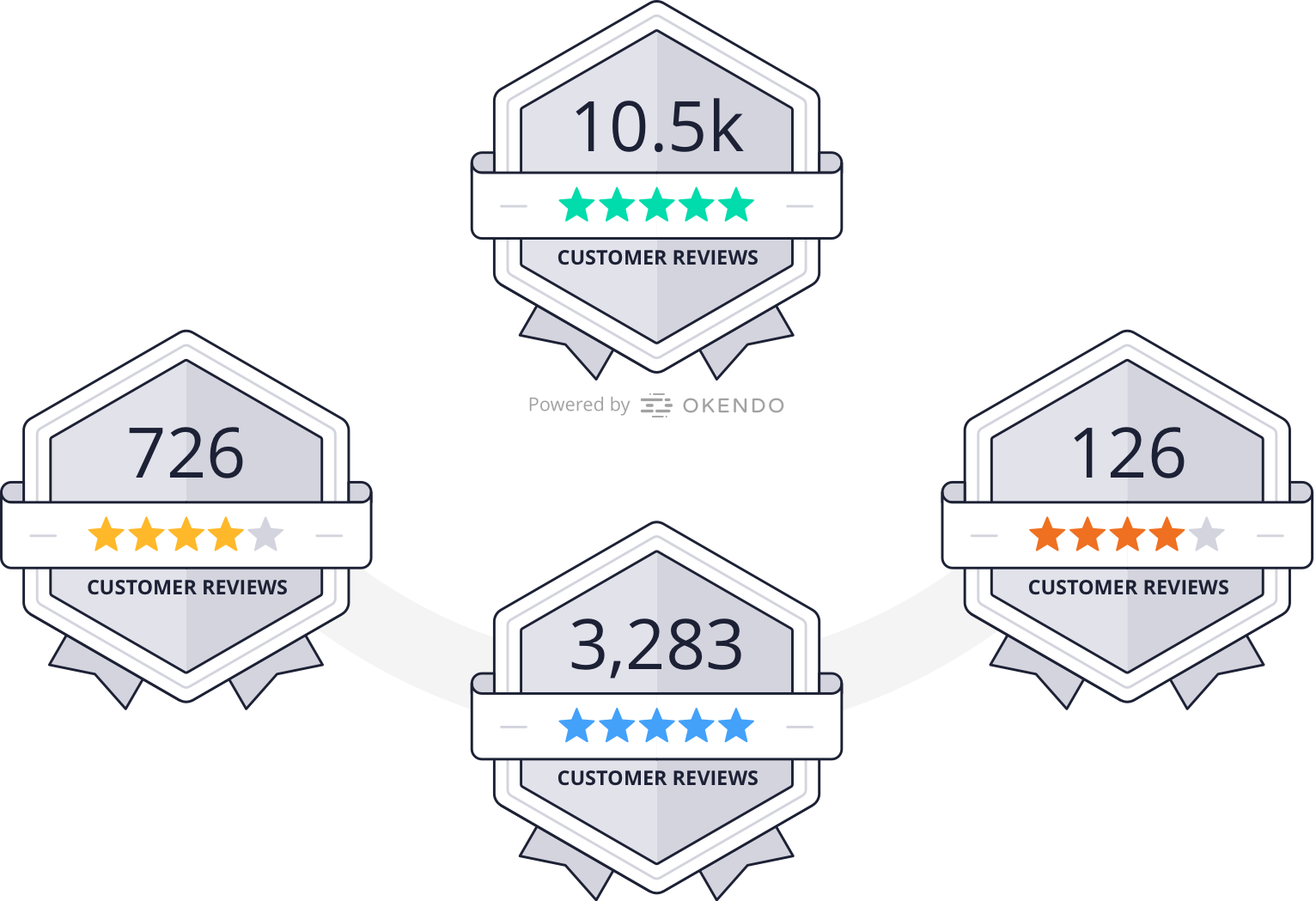 Reviews badges showing total number of reviews and average rating